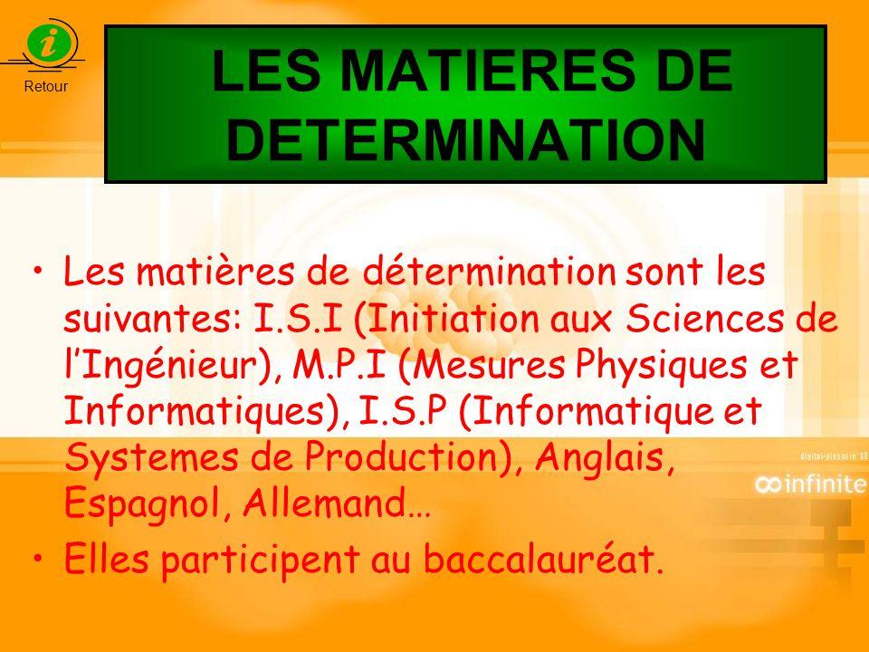 LES MATIERES DE DETERMINATION Les matières de détermination sont les suivantes: I.S.I (Initiation aux Sciences de lIngénieur), M.P.I (Mesures Physique