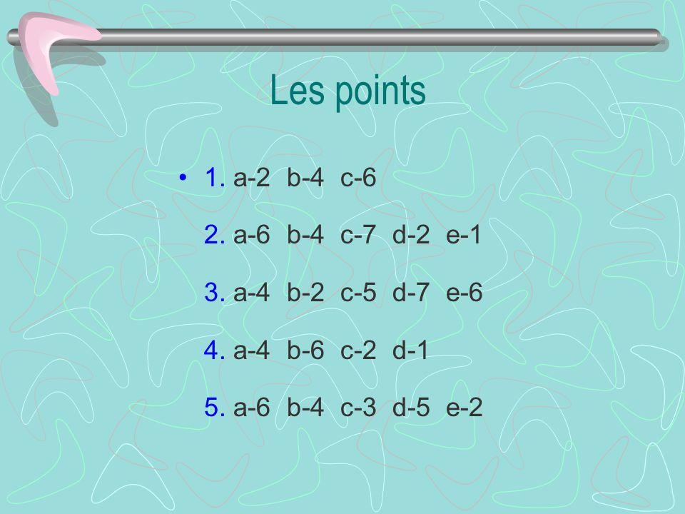 Les points 1. a-2 b-4 c-6 2. a-6 b-4 c-7 d-2 e-1 3. a-4 b-2 c-5 d-7 e-6 4. a-4 b-6 c-2 d-1 5. a-6 b-4 c-3 d-5 e-2