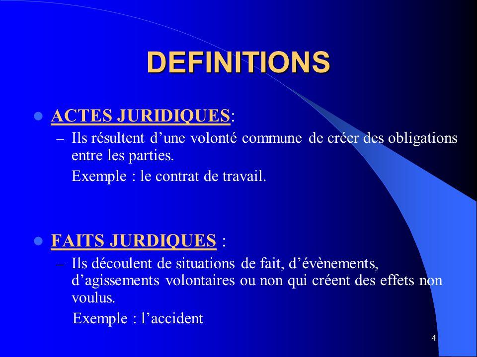 3 Acquisition des connaissances Définitions Moyens de preuve utilisés