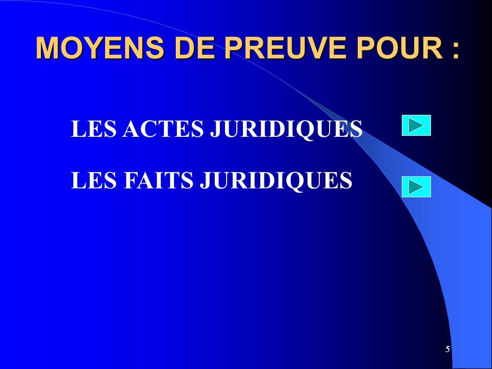 4 DEFINITIONS ACTES JURIDIQUES: – Ils résultent dune volonté commune de créer des obligations entre les parties. Exemple : le contrat de travail. FAIT