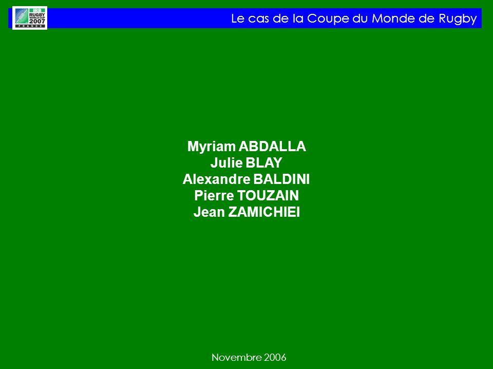Le cas de la Coupe du Monde de Rugby Novembre 2006 Myriam ABDALLA Julie BLAY Alexandre BALDINI Pierre TOUZAIN Jean ZAMICHIEI