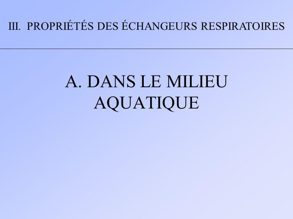 A. DANS LE MILIEU AQUATIQUE III. PROPRIÉTÉS DES ÉCHANGEURS RESPIRATOIRES