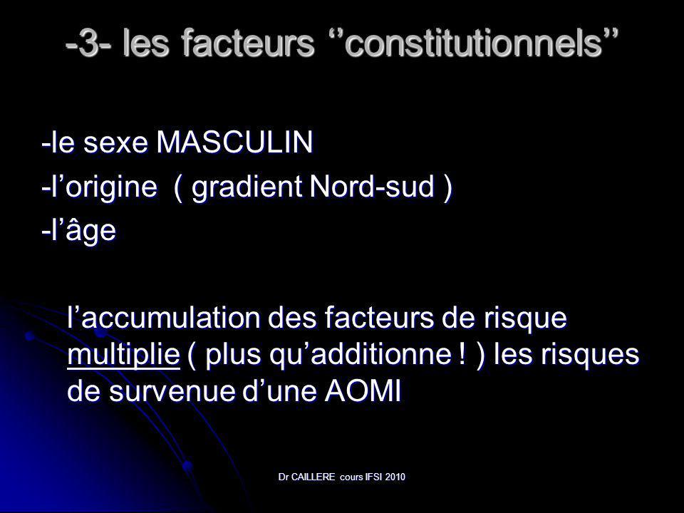 Dr CAILLERE cours IFSI 2010 -3- les facteurs constitutionnels -le sexe MASCULIN -lorigine ( gradient Nord-sud ) -lâge laccumulation des facteurs de risque multiplie ( plus quadditionne .