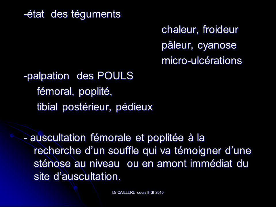 Dr CAILLERE cours IFSI 2010 -état des téguments chaleur, froideur pâleur, cyanose micro-ulcérations -palpation des POULS fémoral, poplité, fémoral, poplité, tibial postérieur, pédieux tibial postérieur, pédieux - auscultation fémorale et poplitée à la recherche dun souffle qui va témoigner dune sténose au niveau ou en amont immédiat du site dauscultation.