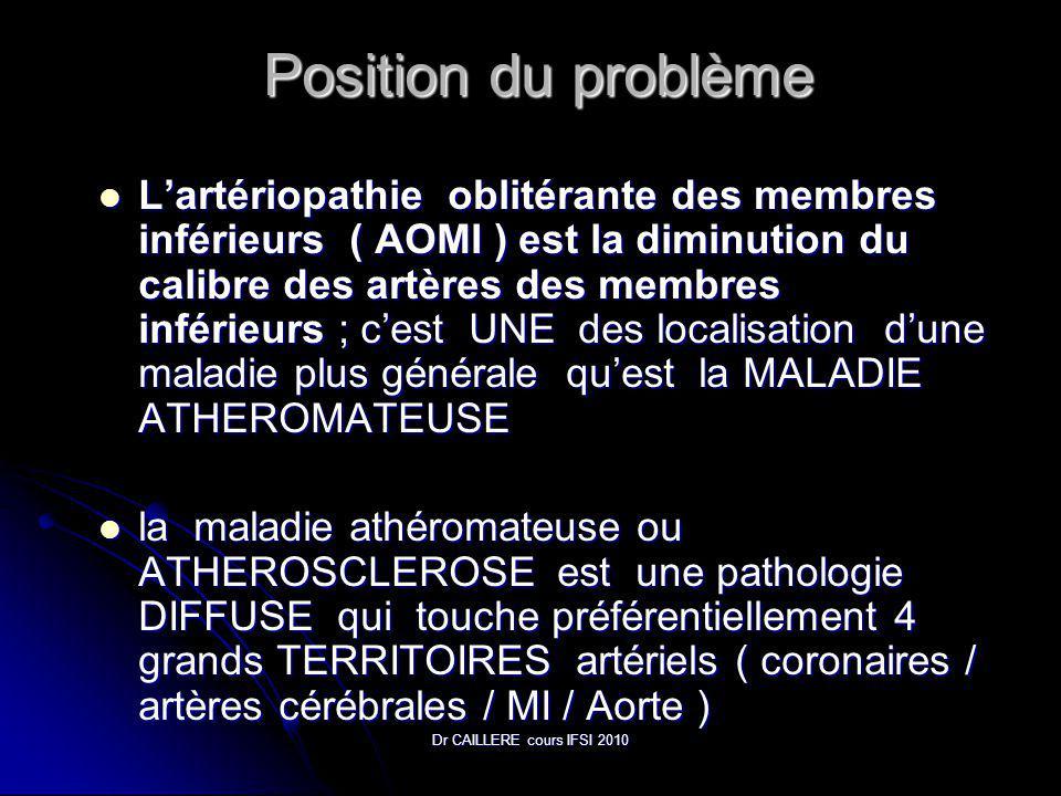 Dr CAILLERE cours IFSI 2010 Position du problème Lartériopathie oblitérante des membres inférieurs ( AOMI ) est la diminution du calibre des artères des membres inférieurs ; cest UNE des localisation dune maladie plus générale quest la MALADIE ATHEROMATEUSE Lartériopathie oblitérante des membres inférieurs ( AOMI ) est la diminution du calibre des artères des membres inférieurs ; cest UNE des localisation dune maladie plus générale quest la MALADIE ATHEROMATEUSE la maladie athéromateuse ou ATHEROSCLEROSE est une pathologie DIFFUSE qui touche préférentiellement 4 grands TERRITOIRES artériels ( coronaires / artères cérébrales / MI / Aorte ) la maladie athéromateuse ou ATHEROSCLEROSE est une pathologie DIFFUSE qui touche préférentiellement 4 grands TERRITOIRES artériels ( coronaires / artères cérébrales / MI / Aorte )