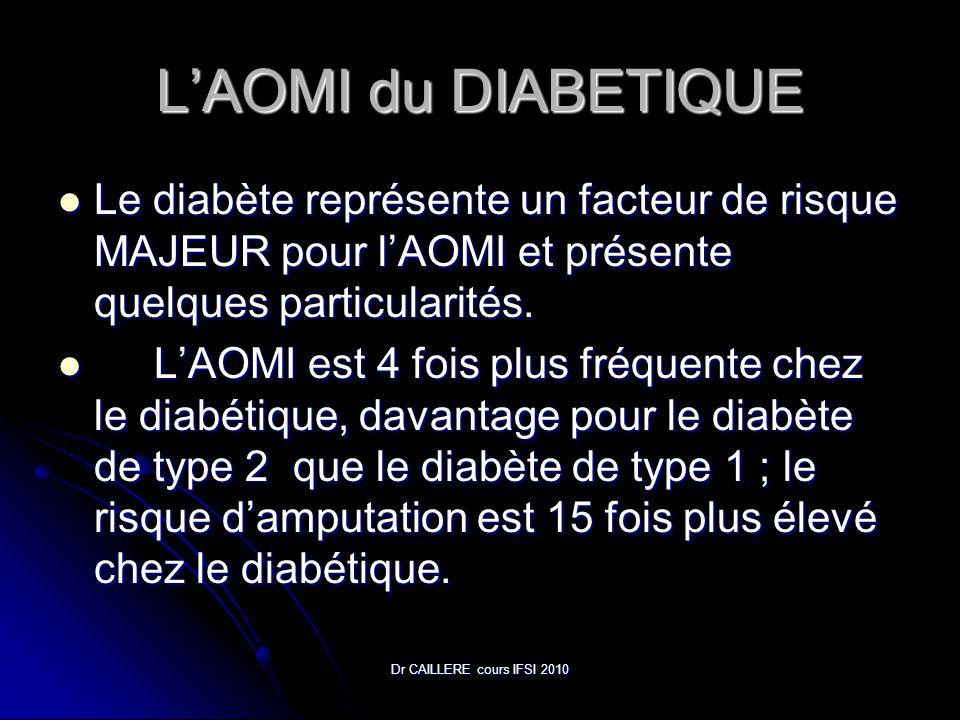 Dr CAILLERE cours IFSI 2010 LAOMI du DIABETIQUE Le diabète représente un facteur de risque MAJEUR pour lAOMI et présente quelques particularités.