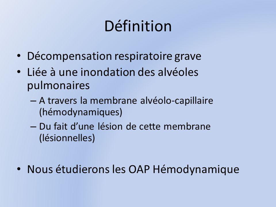 Définition Décompensation respiratoire grave Liée à une inondation des alvéoles pulmonaires – A travers la membrane alvéolo-capillaire (hémodynamiques) – Du fait dune lésion de cette membrane (lésionnelles) Nous étudierons les OAP Hémodynamique