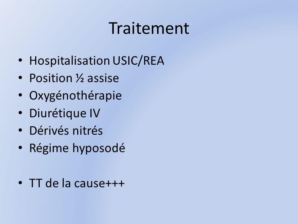 Traitement Hospitalisation USIC/REA Position ½ assise Oxygénothérapie Diurétique IV Dérivés nitrés Régime hyposodé TT de la cause+++