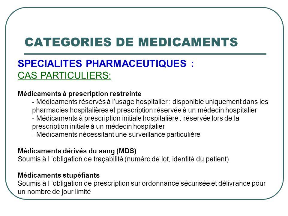 SPECIALITES PHARMACEUTIQUES : CAS PARTICULIERS: Médicaments à prescription restreinte - Médicaments réservés à lusage hospitalier : disponible uniquem