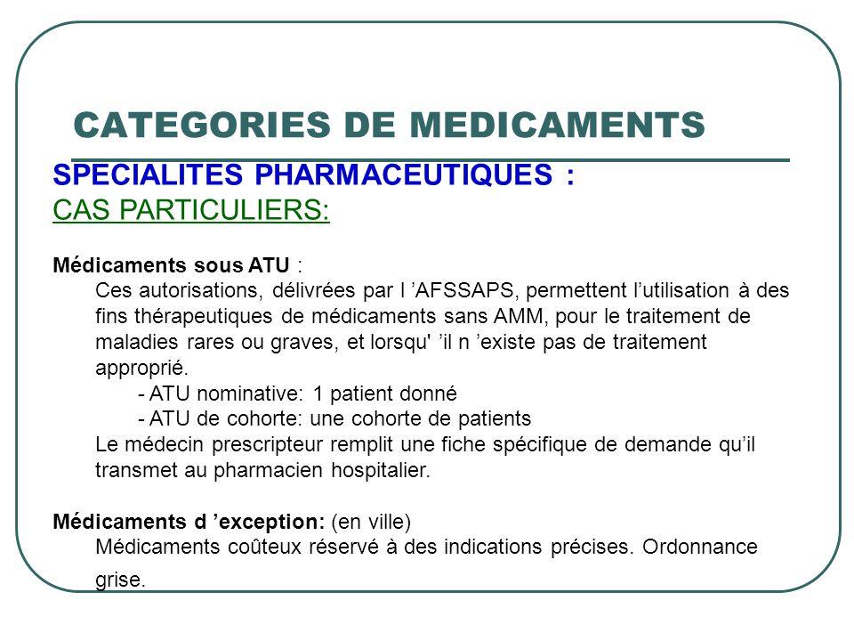 SPECIALITES PHARMACEUTIQUES : CAS PARTICULIERS: Médicaments sous ATU : Ces autorisations, délivrées par l AFSSAPS, permettent lutilisation à des fins