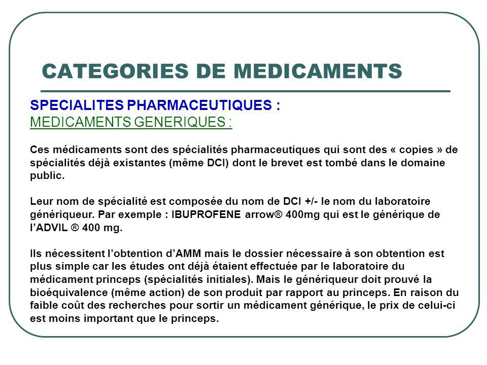 SPECIALITES PHARMACEUTIQUES : MEDICAMENTS GENERIQUES : Ces médicaments sont des spécialités pharmaceutiques qui sont des « copies » de spécialités déj