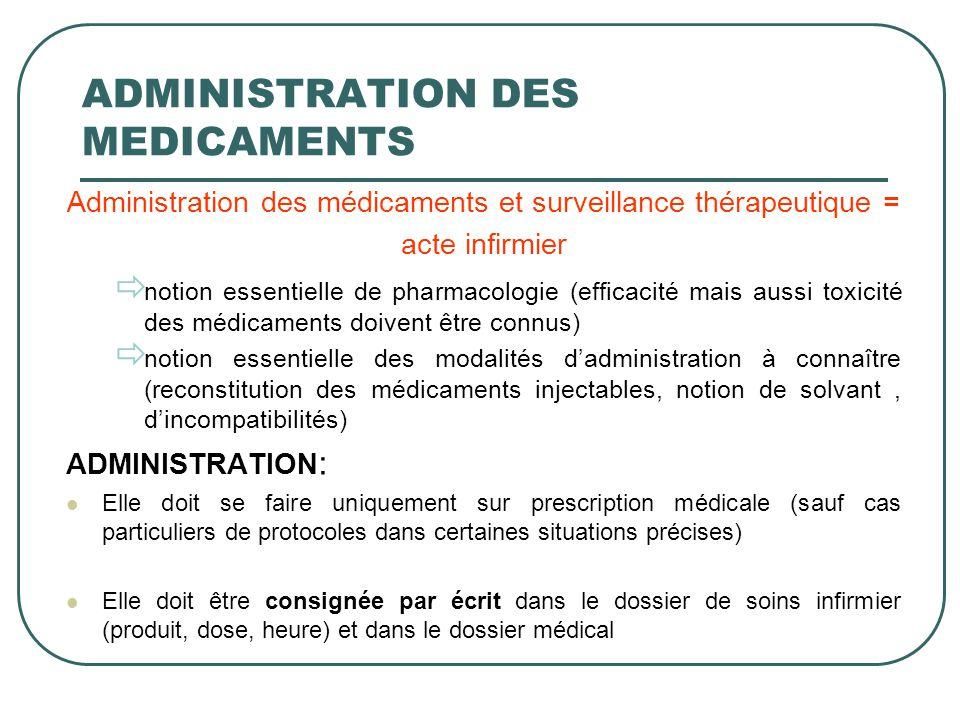 ADMINISTRATION DES MEDICAMENTS Administration des médicaments et surveillance thérapeutique = acte infirmier notion essentielle de pharmacologie (effi