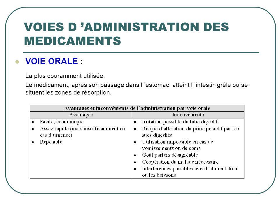 VOIES D ADMINISTRATION DES MEDICAMENTS VOIE ORALE : La plus couramment utilisée. Le médicament, après son passage dans l estomac, atteint l intestin g