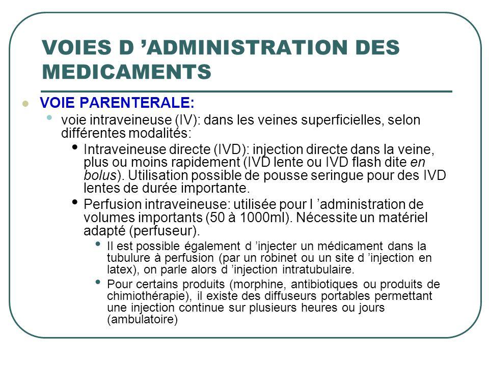 VOIE PARENTERALE: voie intraveineuse (IV): dans les veines superficielles, selon différentes modalités: Intraveineuse directe (IVD): injection directe