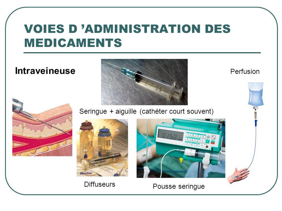 Intraveineuse Seringue + aiguille (cathéter court souvent) Diffuseurs Pousse seringue Perfusion