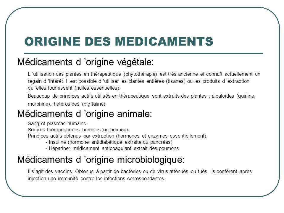 ORIGINE DES MEDICAMENTS Médicaments d origine végétale: L utilisation des plantes en thérapeutique (phytothérapie) est très ancienne et connaît actuel