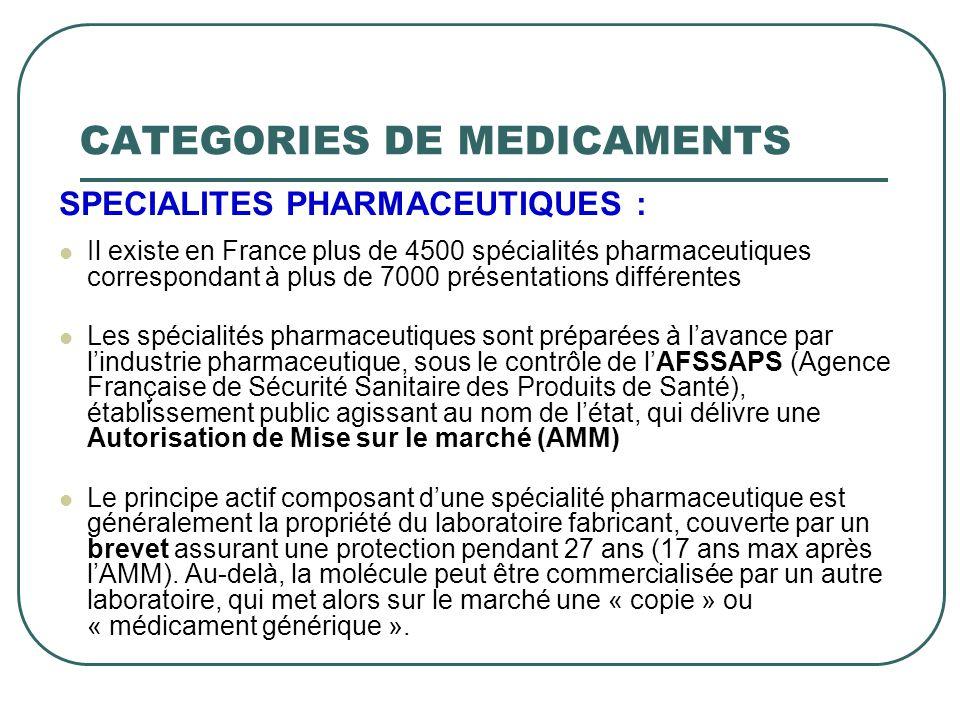 CATEGORIES DE MEDICAMENTS SPECIALITES PHARMACEUTIQUES : Il existe en France plus de 4500 spécialités pharmaceutiques correspondant à plus de 7000 prés