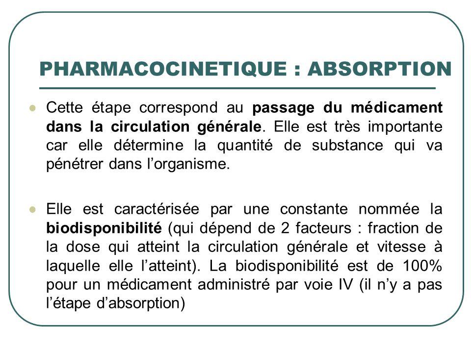 Cette étape correspond au passage du médicament dans la circulation générale. Elle est très importante car elle détermine la quantité de substance qui