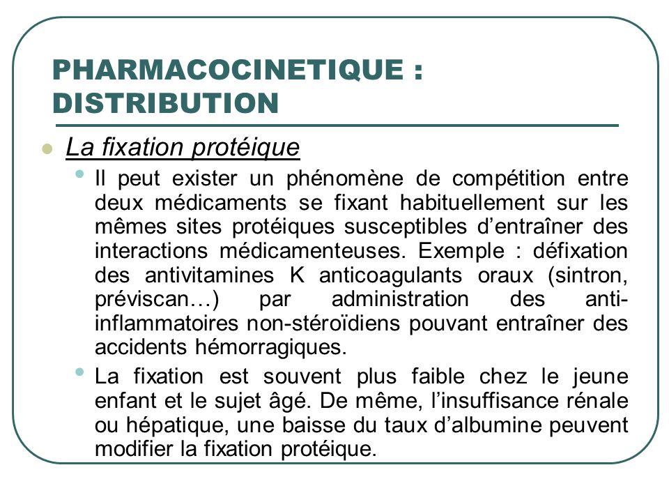 La fixation protéique Il peut exister un phénomène de compétition entre deux médicaments se fixant habituellement sur les mêmes sites protéiques susce
