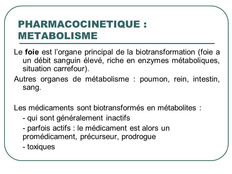 Le foie est lorgane principal de la biotransformation (foie a un débit sanguin élevé, riche en enzymes métaboliques, situation carrefour). Autres orga