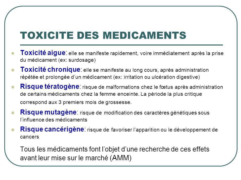 TOXICITE DES MEDICAMENTS Toxicité aigue: elle se manifeste rapidement, voire immédiatement après la prise du médicament (ex: surdosage) Toxicité chron