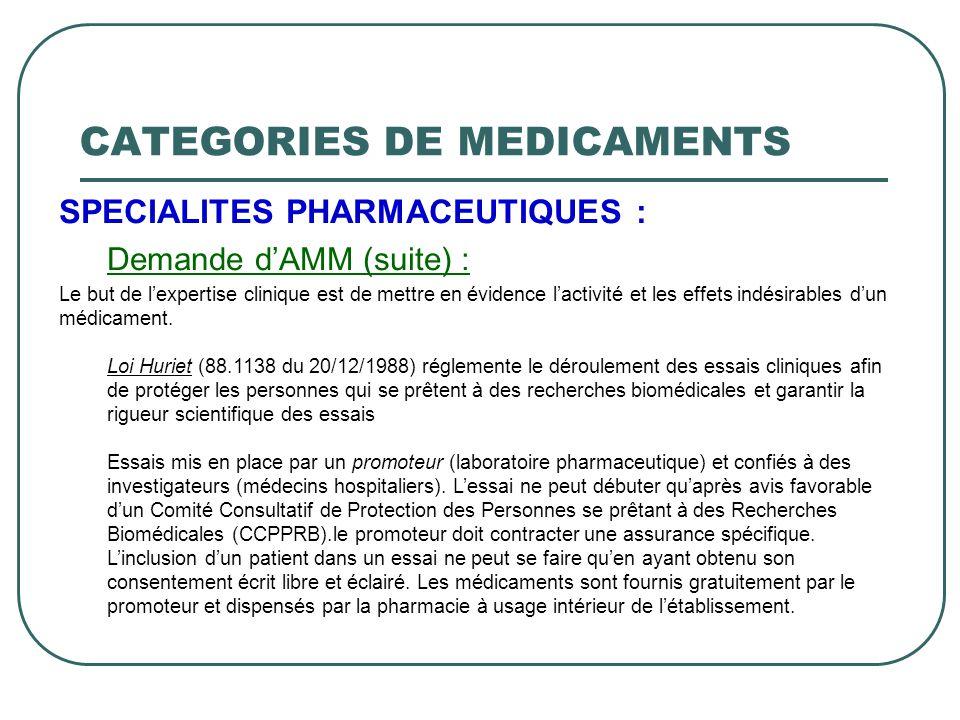 SPECIALITES PHARMACEUTIQUES : Demande dAMM (suite) : Le but de lexpertise clinique est de mettre en évidence lactivité et les effets indésirables dun