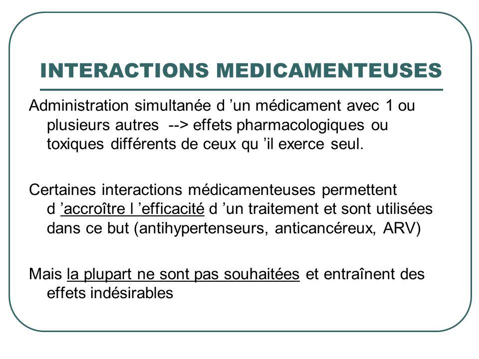 Administration simultanée d un médicament avec 1 ou plusieurs autres --> effets pharmacologiques ou toxiques différents de ceux qu il exerce seul. Cer