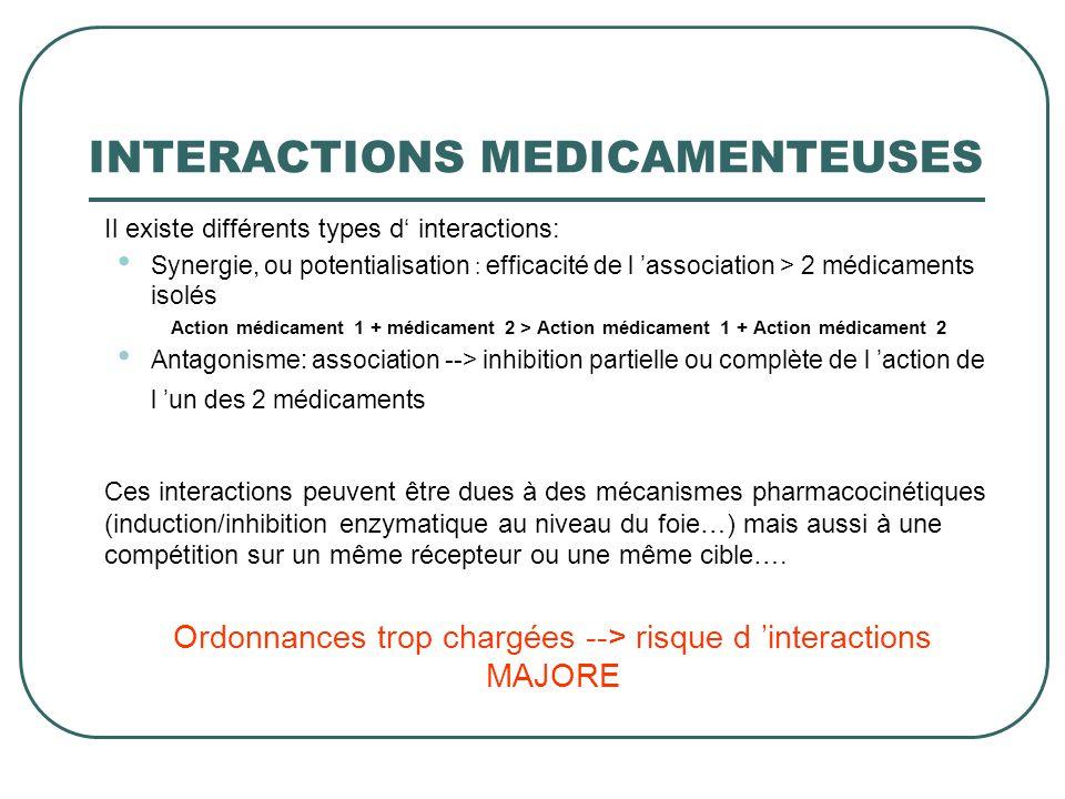 Il existe différents types d interactions: Synergie, ou potentialisation : efficacité de l association > 2 médicaments isolés Action médicament 1 + mé