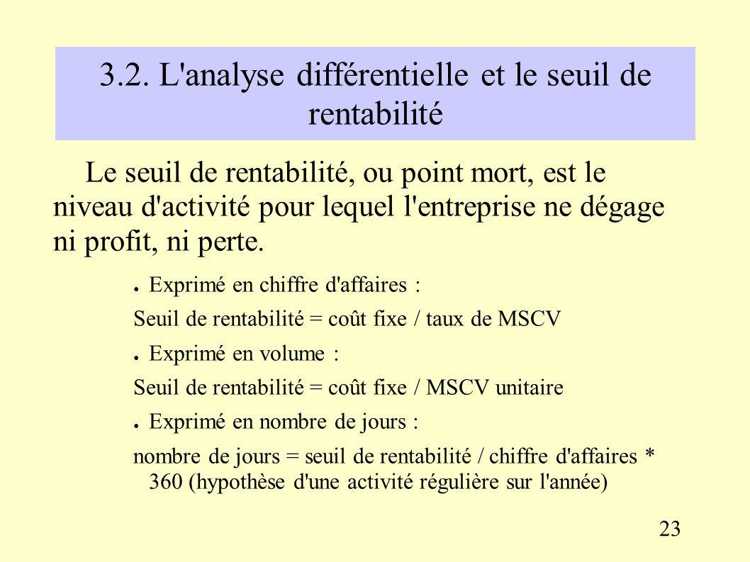 3.2. L'analyse différentielle et le seuil de rentabilité Chiffre d'affaires - Coût variable = Marge sur coût variable (MSCV) - Coût fixe = Résultat av