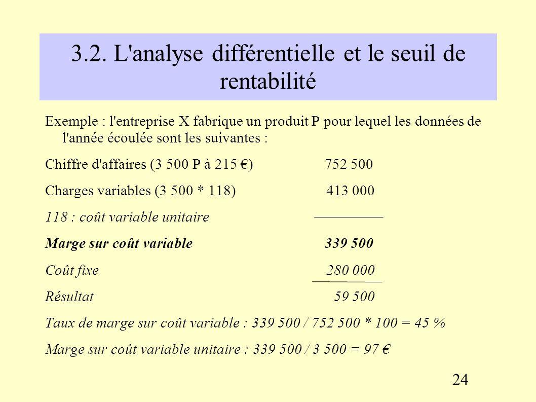 3.2. L'analyse différentielle et le seuil de rentabilité Le seuil de rentabilité, ou point mort, est le niveau d'activité pour lequel l'entreprise ne