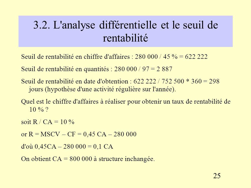 3.2. L'analyse différentielle et le seuil de rentabilité Exemple : l'entreprise X fabrique un produit P pour lequel les données de l'année écoulée son
