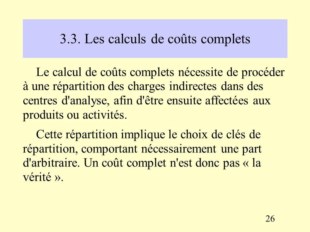 3.2. L'analyse différentielle et le seuil de rentabilité Seuil de rentabilité en chiffre d'affaires : 280 000 / 45 % = 622 222 Seuil de rentabilité en