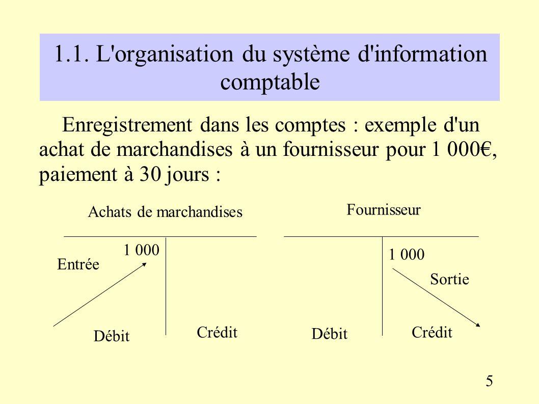I. Le système d'information comptable 1.1. L'organisation du système d'information comptable : le modèle flux-stocks La comptabilité enregistre chacun