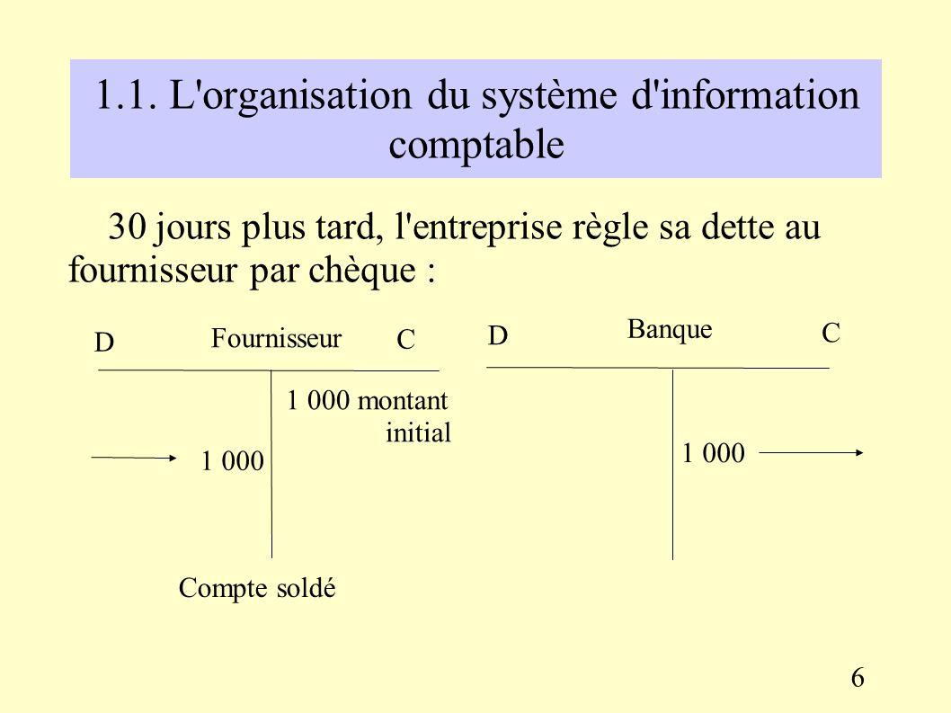1.1. L'organisation du système d'information comptable Enregistrement dans les comptes : exemple d'un achat de marchandises à un fournisseur pour 1 00