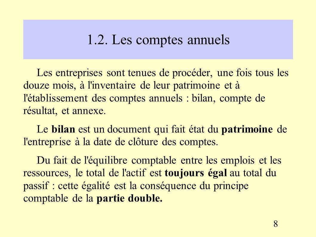 1.1. L'organisation du système d'information comptable 7 Dans la pratique, les opérations sont d'abord enregistrées chronologiquement dans un « journa