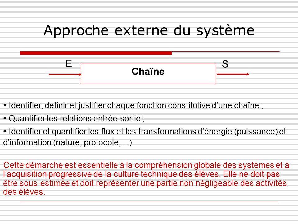 Approche externe du système Chaîne E S Identifier, définir et justifier chaque fonction constitutive dune chaîne ; Quantifier les relations entrée-sor