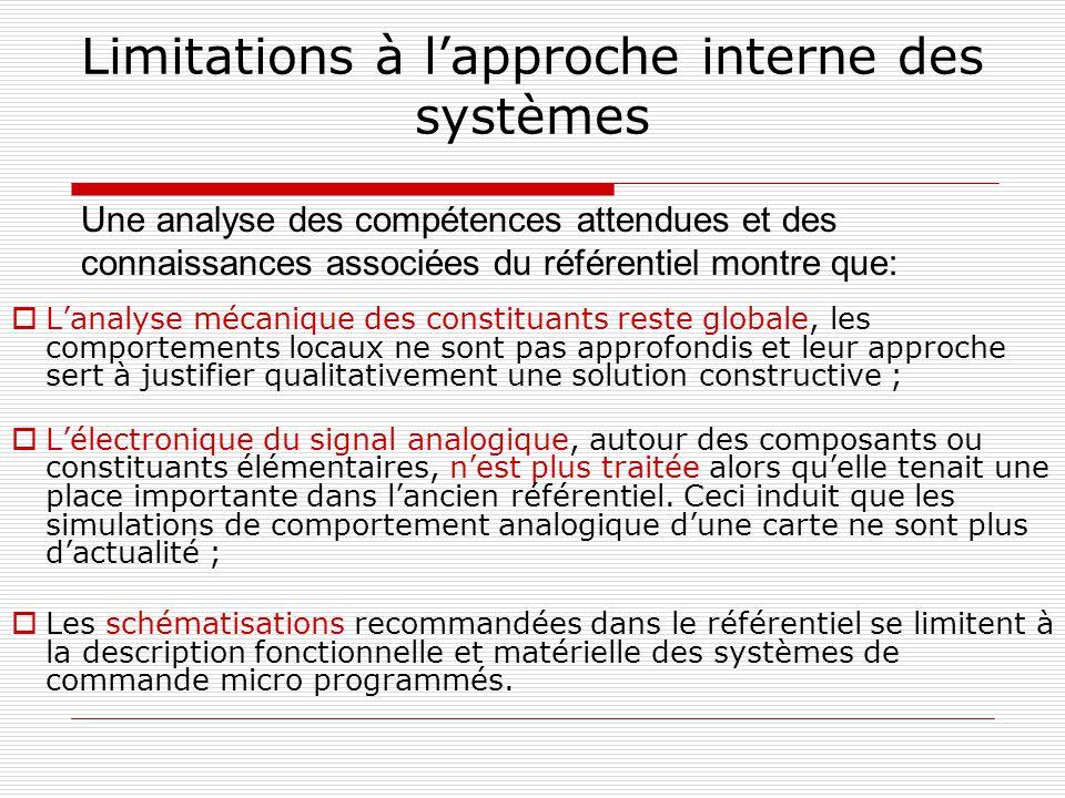 Limitations à lapproche interne des systèmes Lanalyse mécanique des constituants reste globale, les comportements locaux ne sont pas approfondis et le