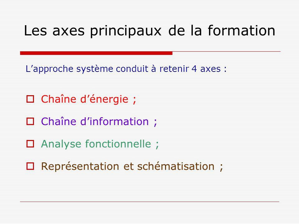 Les axes principaux de la formation Lapproche système conduit à retenir 4 axes : Chaîne dénergie ; Chaîne dinformation ; Analyse fonctionnelle ; Repré
