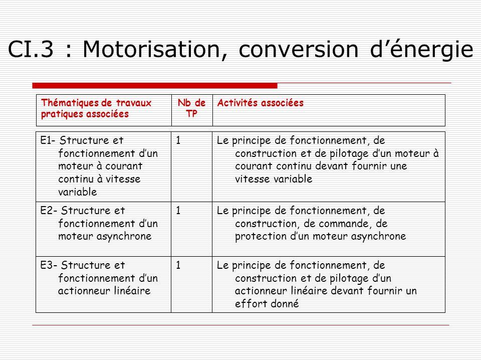 CI.3 : Motorisation, conversion dénergie Activités associéesNb de TP Thématiques de travaux pratiques associées Le principe de fonctionnement, de cons
