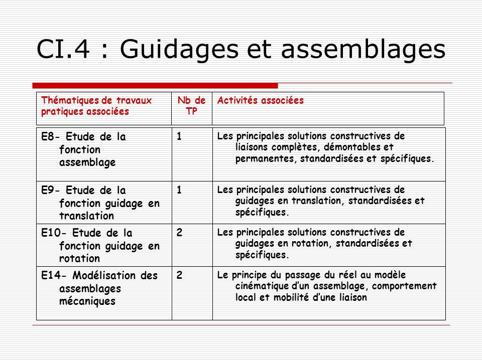 CI.4 : Guidages et assemblages Activités associéesNb de TP Thématiques de travaux pratiques associées Le principe du passage du réel au modèle cinémat