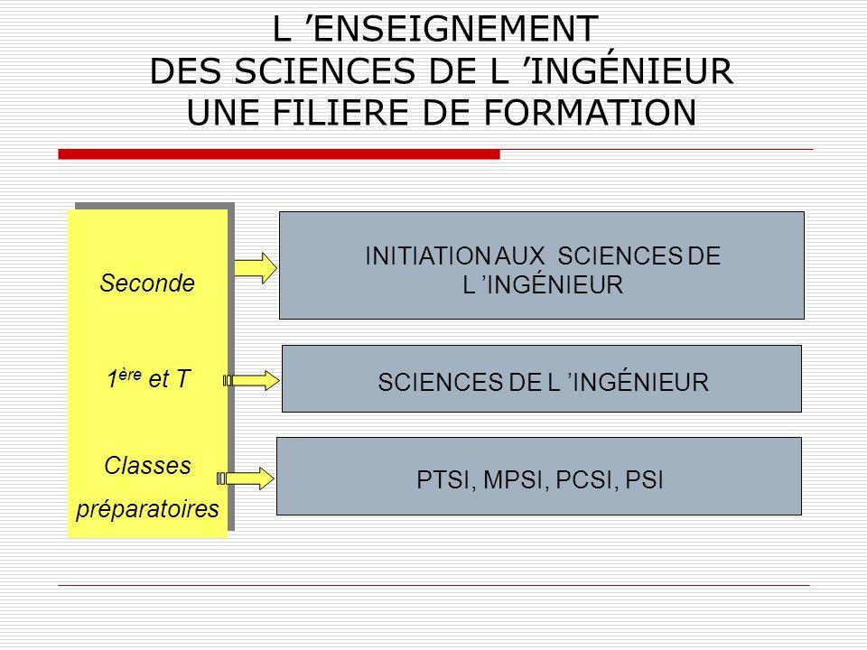 INITIATION AUX SCIENCES DE L INGÉNIEUR Seconde 1 ère et T Classes préparatoires Seconde 1 ère et T Classes préparatoires L ENSEIGNEMENT DES SCIENCES D