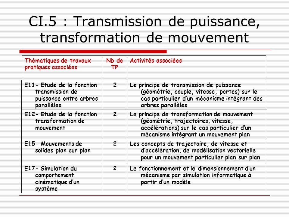 CI.5 : Transmission de puissance, transformation de mouvement Activités associéesNb de TP Thématiques de travaux pratiques associées Le fonctionnement