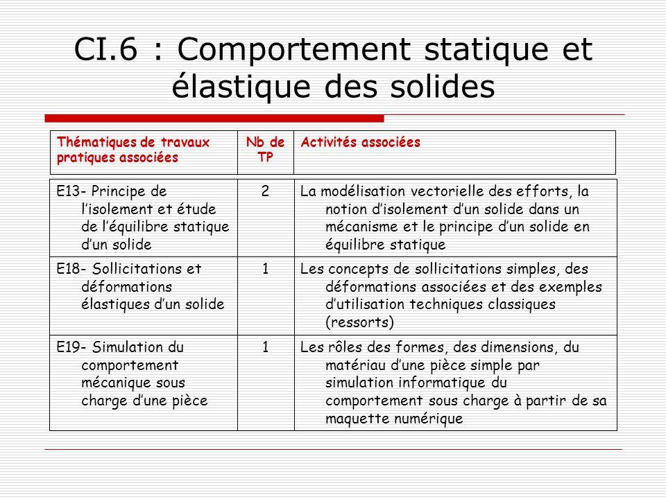 CI.6 : Comportement statique et élastique des solides Activités associéesNb de TP Thématiques de travaux pratiques associées Les rôles des formes, des