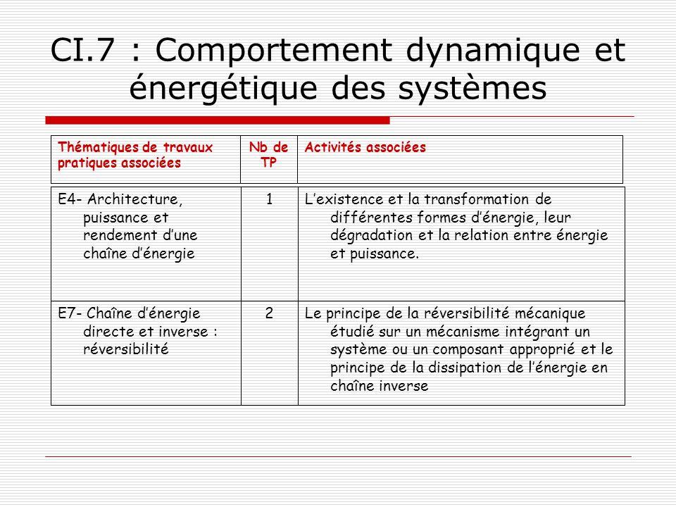 CI.7 : Comportement dynamique et énergétique des systèmes Activités associéesNb de TP Thématiques de travaux pratiques associées Le principe de la rév