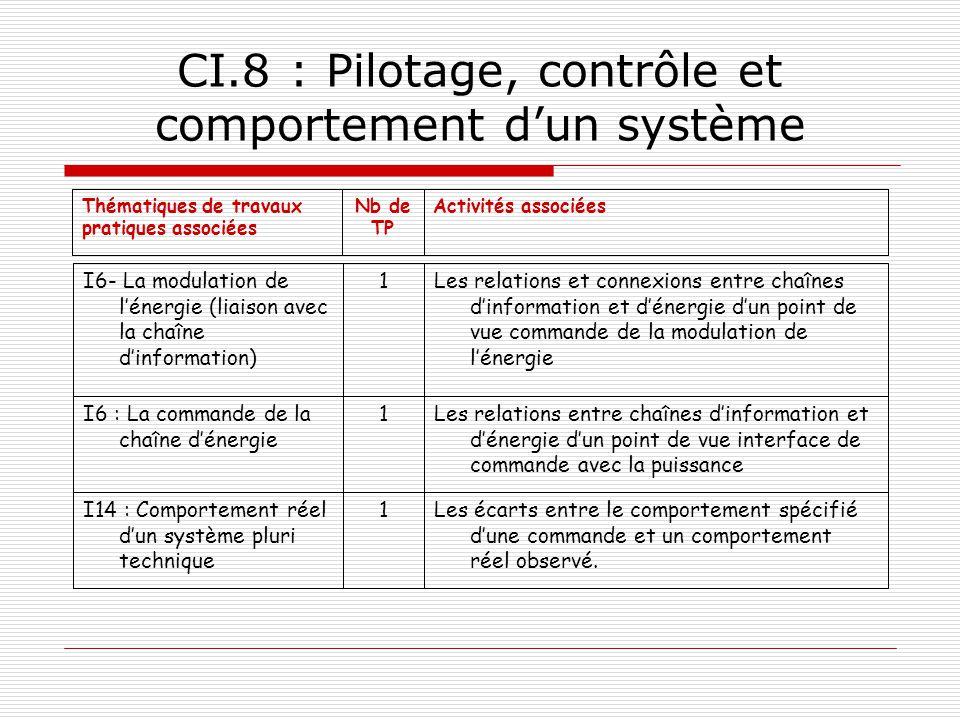 CI.8 : Pilotage, contrôle et comportement dun système Activités associéesNb de TP Thématiques de travaux pratiques associées Les écarts entre le compo
