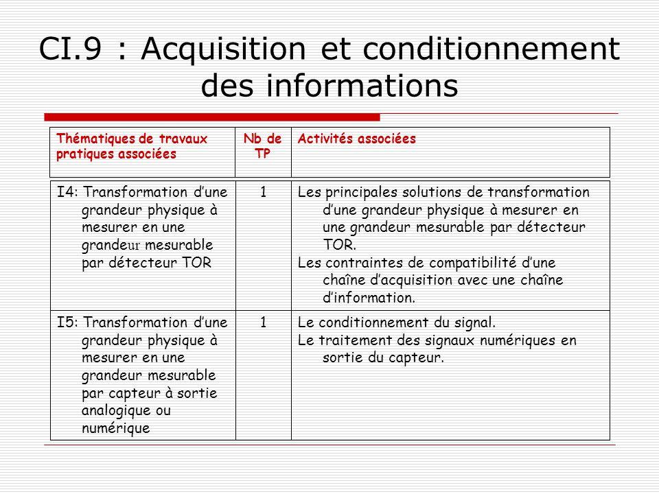 CI.9 : Acquisition et conditionnement des informations Activités associéesNb de TP Thématiques de travaux pratiques associées Le conditionnement du si