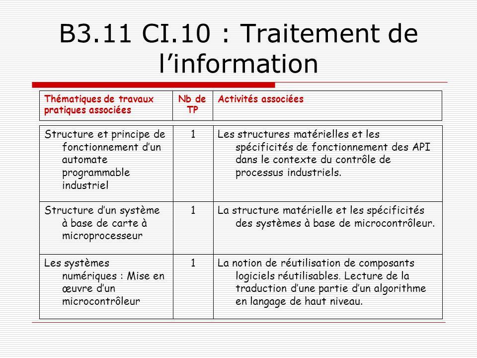 B3.11 CI.10 : Traitement de linformation Activités associéesNb de TP Thématiques de travaux pratiques associées La notion de réutilisation de composan