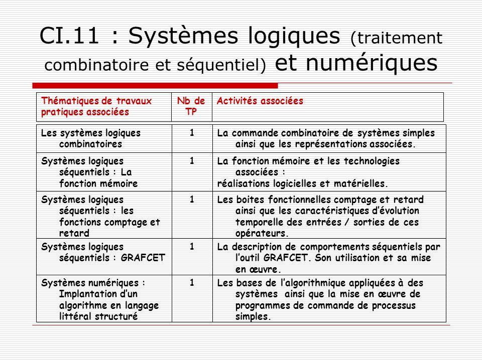CI.11 : Systèmes logiques (traitement combinatoire et séquentiel) et numériques Activités associéesNb de TP Thématiques de travaux pratiques associées
