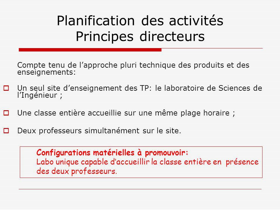 Planification des activités Principes directeurs Compte tenu de lapproche pluri technique des produits et des enseignements: Un seul site denseignemen