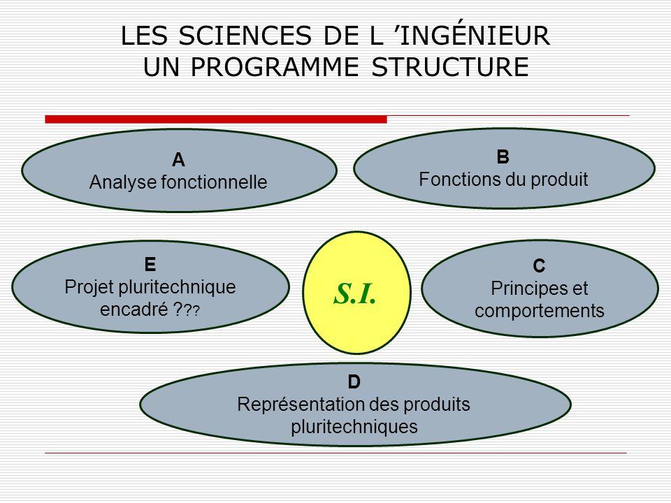 LES SCIENCES DE L INGÉNIEUR UN PROGRAMME STRUCTURE S.I. A Analyse fonctionnelle B Fonctions du produit C Principes et comportements D Représentation d